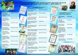 Достижения педагогов    за 2015-2016
